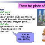 phân loại dung dịch thuốc theo bản chất dung môi