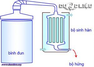 điều chế nước thơm