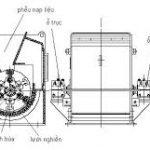 cấu tạo máy xay búa