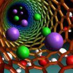 hệ tiểu phân nano